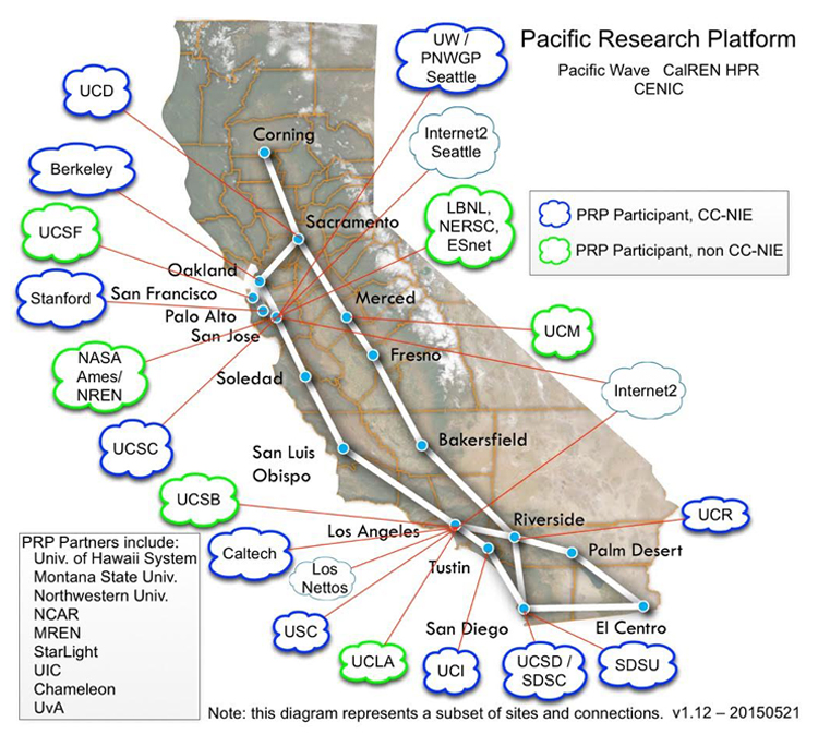 NSF Funds Upgraded Network Linking Labs, Universities and